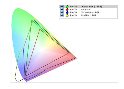 Perfil de cor para papéis especiais